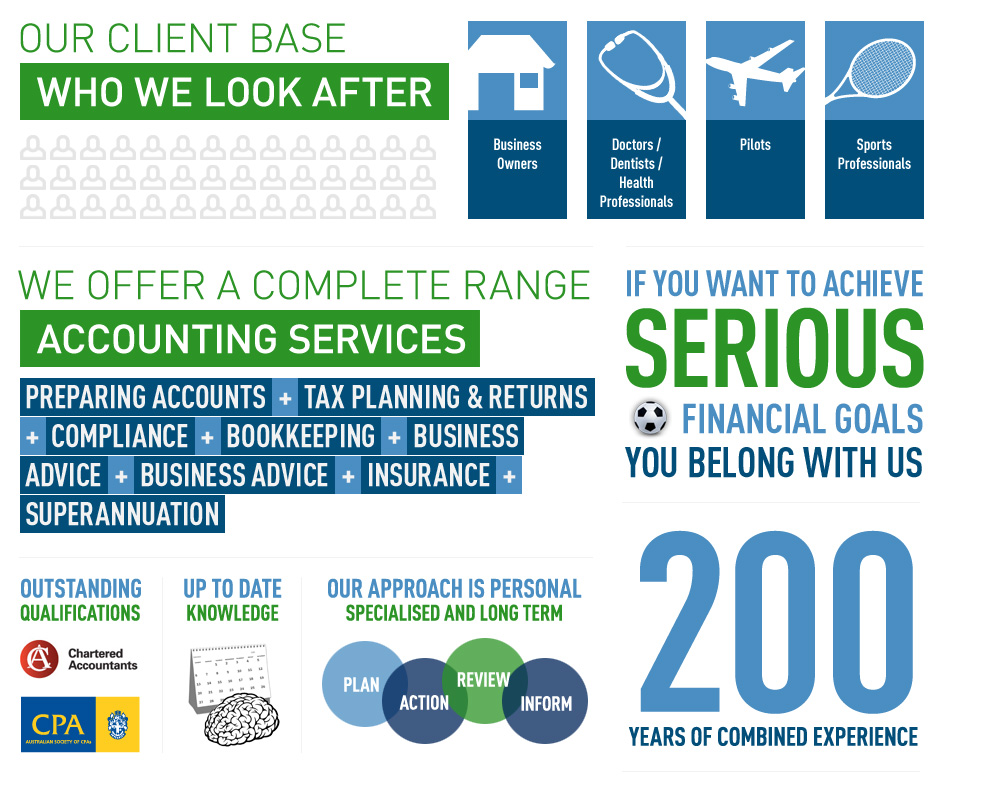 Maddern Accountants infographic